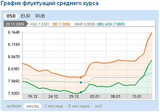 uah_graph